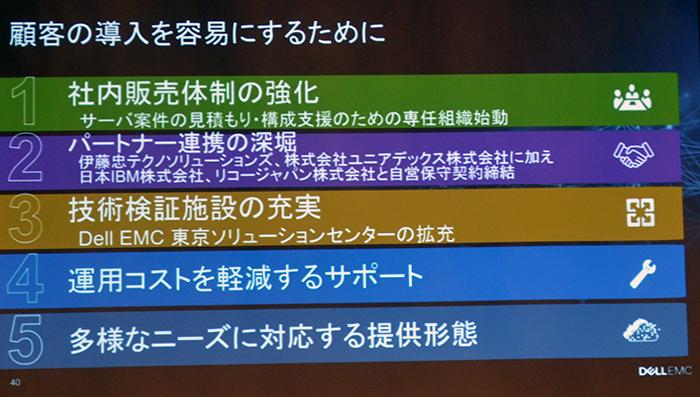 日本市場における5つの販売施策