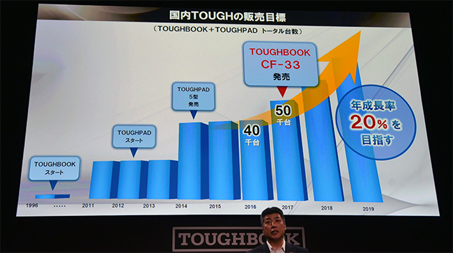 「TOUGH BOOK」の2017年国内販売目標は5万台。また年成長率20%を目指す